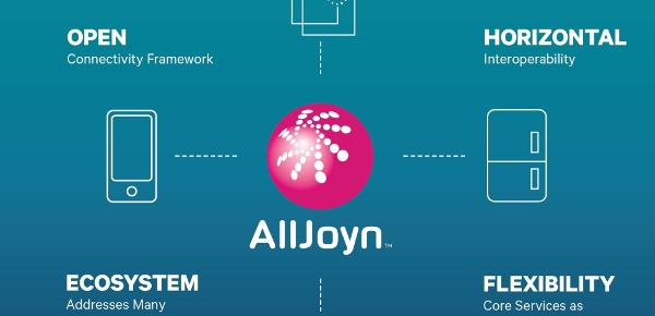 Microsoft está integrando el IoT de Alljoyn en Windows 10